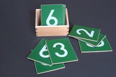 El jugar con dimensiones de una variable Fotografía de archivo