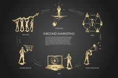 El márketing de entrada, CRM, relaciones públicas, análisis, dirigió la venta ilustración del vector