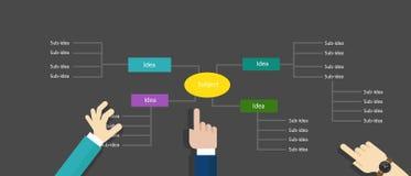 El mapa de mente estructuró la colaboración de pensamiento del tablero del ejemplo del concepto del vector de la organización de  Imágenes de archivo libres de regalías
