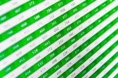 El mercado de acción cita el gráfico Imagen de archivo libre de regalías
