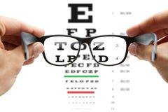 El mirar a través de los vidrios la carta de ojo
