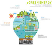 El mundo del diseño infographic de la plantilla de la energía limpia en forma de la bombilla, crea por vector Foto de archivo libre de regalías