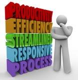 El negocio del pensador de las palabras de la eficacia de la productividad mejora salida Imágenes de archivo libres de regalías