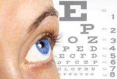 El ojo de las mujeres en fondo de la carta de prueba de la vista foto de archivo