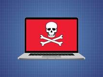 El ordenador cortó con símbolo del cráneo y alarma del peligro Imágenes de archivo libres de regalías