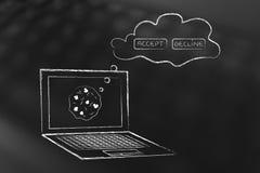 El ordenador portátil de la política de la galleta con acepta o disminuye en una burbuja del pensamiento Imagenes de archivo
