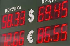 El panel electrónico del banco ruso Fotografía de archivo