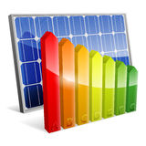 El panel solar con el grado del rendimiento energético Imagen de archivo libre de regalías