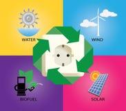 El panel solar de la energía del icono de viento de la turbina del biofuell alternativo verde de la electricidad Foto de archivo libre de regalías