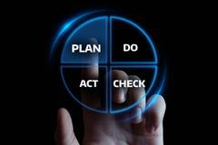 El plan de PDCA hace concepto del éxito de la meta de la estrategia de la acción de negocio del acto de control imágenes de archivo libres de regalías