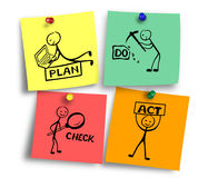 El plan hace dibujos del acto de control en notas de los posts stock de ilustración