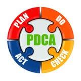 El plan, hace, verificación, acto PDCA stock de ilustración
