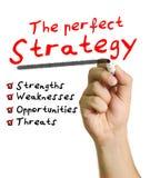 El plan perfecto de la estrategia usando una lista de control. Foto de archivo libre de regalías
