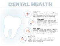 El plano se escribe la historieta dental de la bandera de la salud ilustración del vector