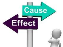 El poste indicador del efecto de la causa significa la acción de la consecuencia ilustración del vector