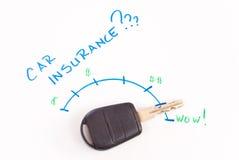 El precio del seguro de coche Imagen de archivo libre de regalías