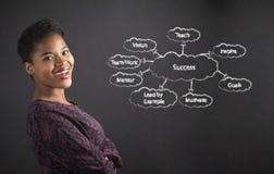 El profesor afroamericano o el estudiante de la mujer con los brazos dobló el diagrama del éxito en fondo del tablero del negro d foto de archivo