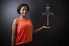 El profesor surafricano o afroamericano o el estudiante de la mujer alcanza éxito en la educación Imagenes de archivo