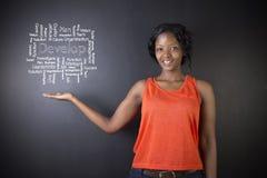 El profesor surafricano o afroamericano o el estudiante de la mujer contra fondo de la pizarra desarrolla el diagrama Fotografía de archivo libre de regalías