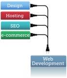 El recibimiento del desarrollo del Web site enchufa stock de ilustración