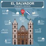 El Salvador infographics, statistical data, sights. San Francisc Stock Photo