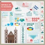 El Salvador infographics, statistical data, sights. San Francisc Royalty Free Stock Photo