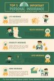 El seguro personal más importante del top 5 ilustración del vector