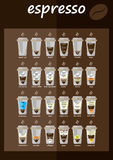 El sistema de café mecanografía el menú Imagen de archivo