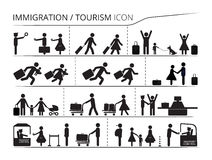El sistema de iconos en el tema de la inmigración y del turismo fotografía de archivo libre de regalías