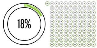 El sistema del porcentaje del círculo diagrams a partir la 0 a 100 Imágenes de archivo libres de regalías