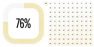 El sistema del porcentaje del rectángulo diagrams a partir la 0 a 100 Imagen de archivo libre de regalías