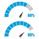 El sistema del velocímetro o del metro de clasificación firma el elemento infographic del indicador con el por ciento 80, 90 Foto de archivo