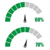 El sistema del velocímetro o del metro de clasificación firma el elemento infographic del indicador con el por ciento 60, 70 Imagen de archivo