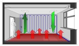 El sitio se refrescó con el enfriamiento de la pared y la ventilación del aire del techo y calentado con la calefacción de piso stock de ilustración