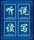 El símbolo del carácter chino aprende alrededor Foto de archivo libre de regalías