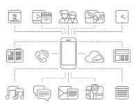 El teléfono móvil funciona esquema ilustración del vector