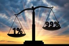 El un por ciento de los ricos, sobrepasa al 99 por ciento de los pobres Imágenes de archivo libres de regalías