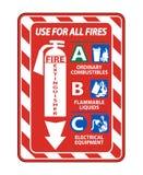 El uso del extintor en todos los fuegos firma el aislante en el fondo blanco, ejemplo del vector libre illustration