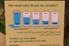 El uso o el consumo del agua firma en los UAE en inglés y árabe para la educación fotos de archivo