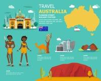El viajar en Australia con los iconos del mapa y de la señal Imagen de archivo