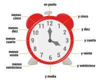 El vocabulario del tiempo en el ejemplo español del vector Fotos de archivo