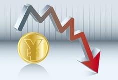 El yen va abajo Fotografía de archivo libre de regalías
