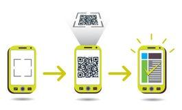 Elaborare di codice di QR mostrando scansione del cellulare royalty illustrazione gratis