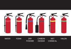 eldsläckarebrand vektor illustrationer