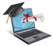 Elearning Stock Images