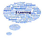 Elearning Word Shows Web Learning Or Internet Royalty Free Stock Image