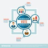 Election Flat Concept Royalty Free Stock Images