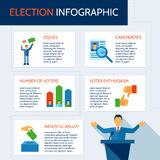 Election Infographic Set Stock Image