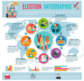 Election Infographics Set Royalty Free Stock Photos