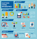 Elections And Voting Flat Infographics Royalty Free Stock Photos